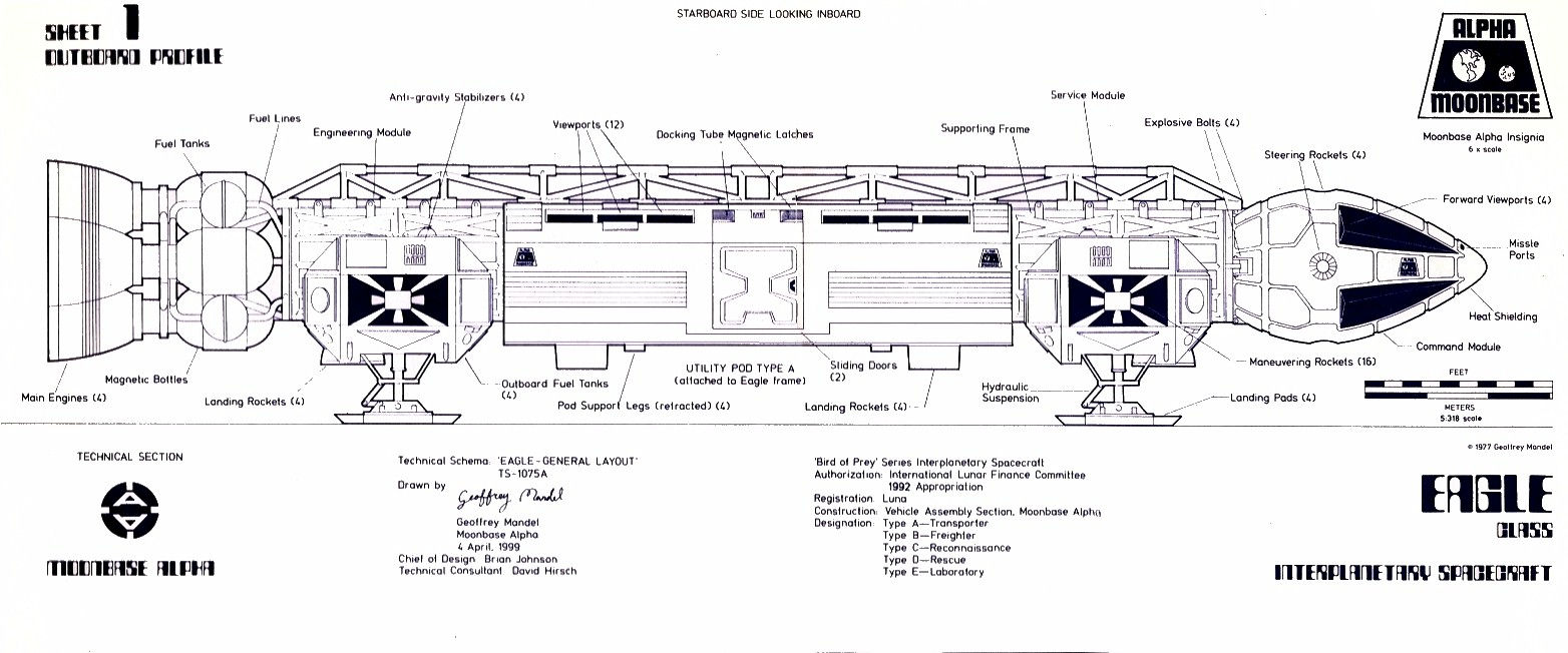Space 1999 Eagle Schematics - Trusted Wiring Diagram • on death star schematics, bsg 75 schematics, starship deck plans and schematics, andromeda ascendant schematics, electrostatic levitation schematics, colonial viper schematics, star wars schematics, babylon 5 schematics, battlestar pegasus schematics, spaceship schematics,